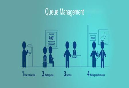 Delhi based Start-up MagiQ Ventures Launches Queue Management Application to help businesses maintain social distancing